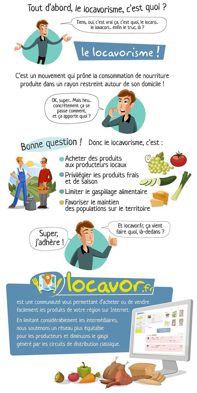 locavor.fr-etre-locavore
